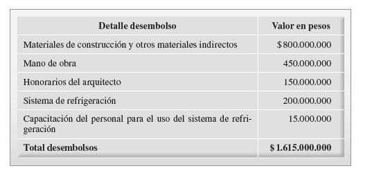 TABLA 1 PAG 129