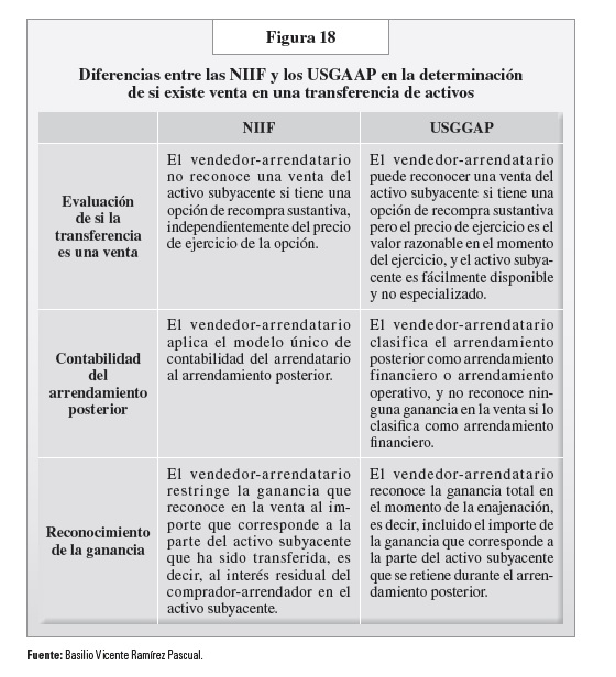 FIG 18 PAG 66