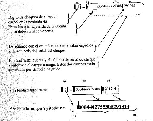 CIRCULAR REGLAMENTARIA EXTERNA 153 DE MAYO 2 DE 2005 3