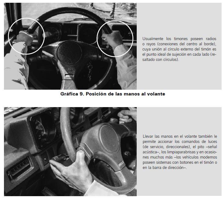 Gráfica 10. Manejo de comandos desde el volante
