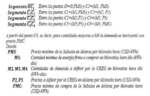 RES 103 CREGIMA1