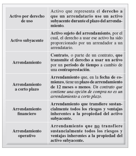 GLOSARIO PAG 32