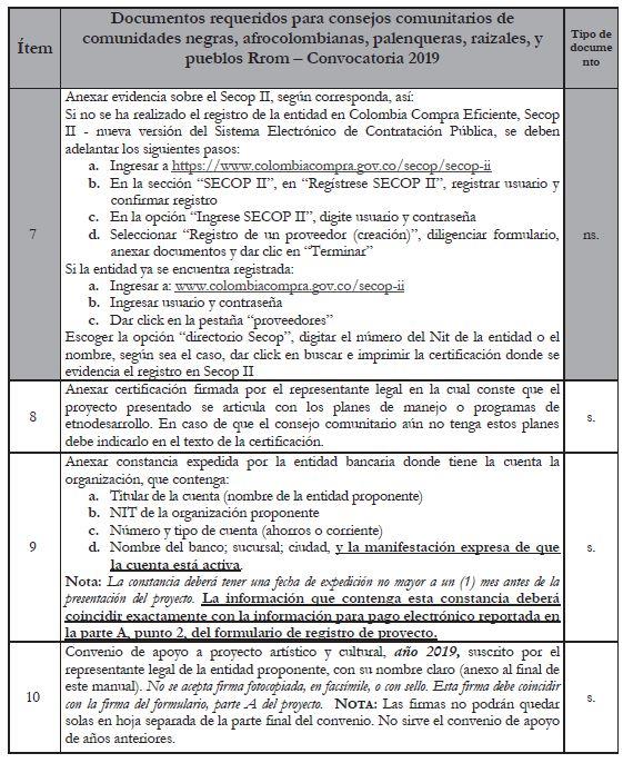 Resolución 2162 de junio 29 de 2018 i51