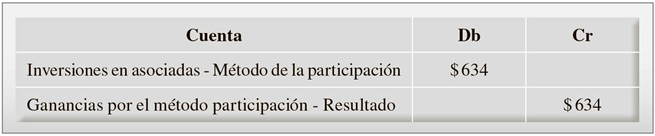 RCONT75PAG58B