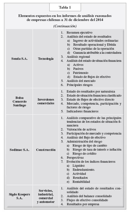 TABLA PAGINA 27