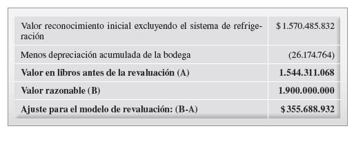 TABLA 7 PAG 134