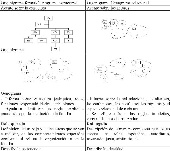 mapas de las relaciones entre la institucion y la familia.PNG
