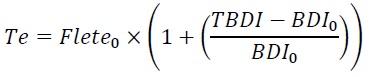 R576DE2017 ecuacion 1