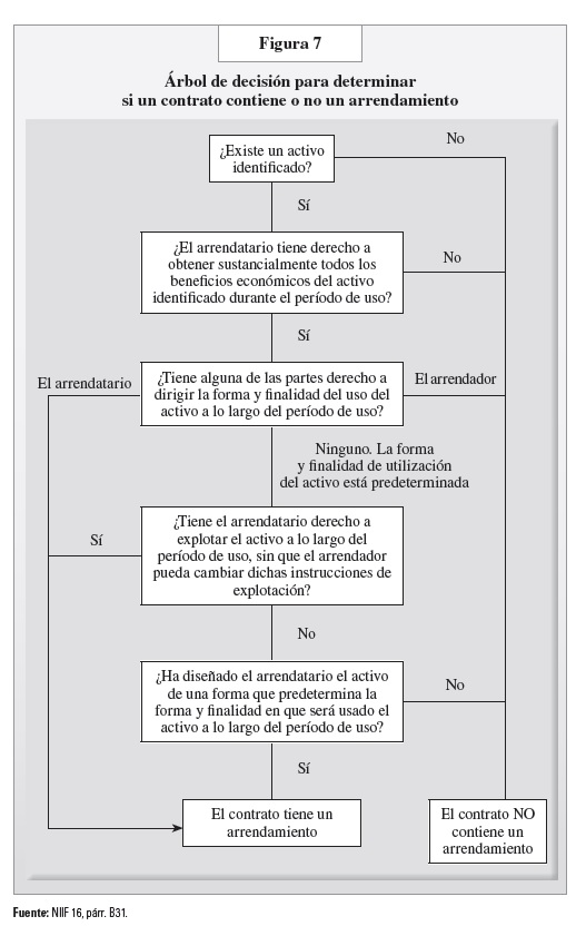 FIG 7 PAG 47