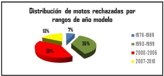 TABLA RES9