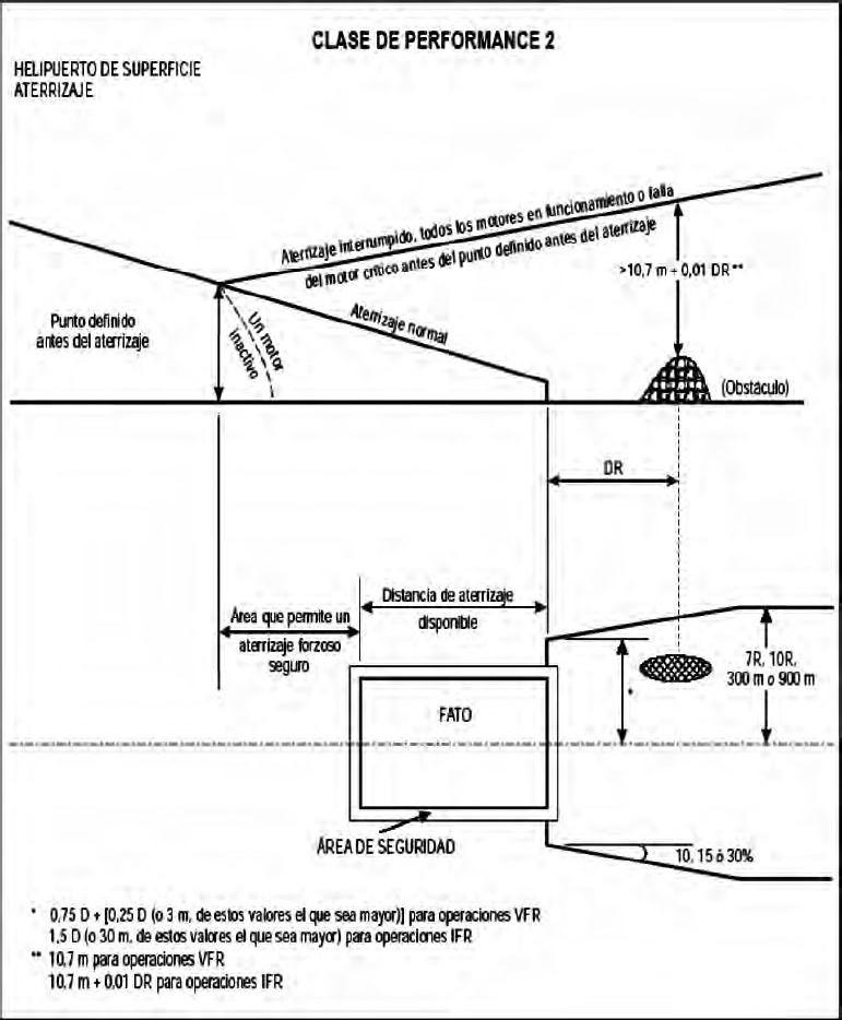 Figura 11.8