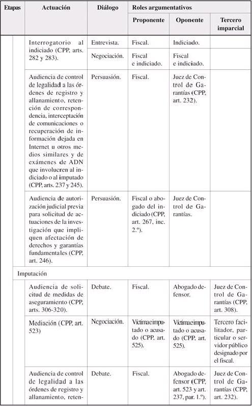 PENAL18LARGUMENTACION2-.JPG
