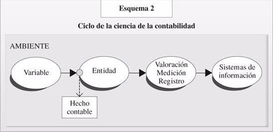 contabili2.JPG