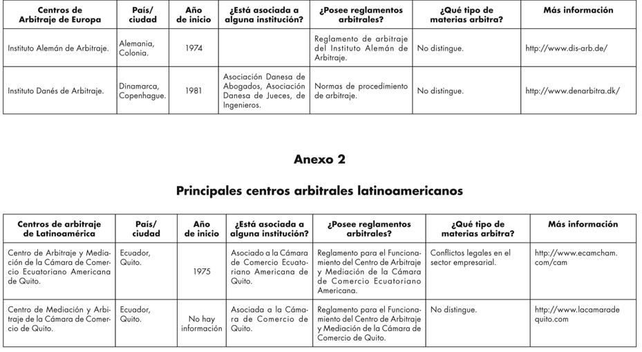 Anexo 1- página 115.JPG