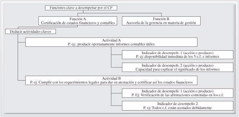 CONTADOR26-06COMPETENCIAS-F1.JPG