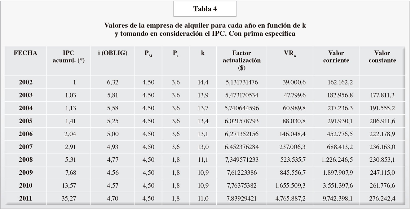 XBRL PAG 142.jpg