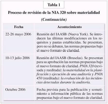 CONT28-06-NORMATIVIDAD-TAB1A(A)1-.JPG