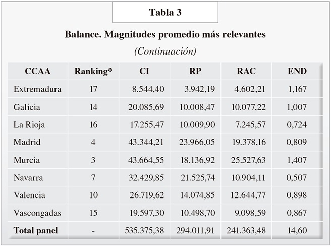 TABLA1AP133BRCONT