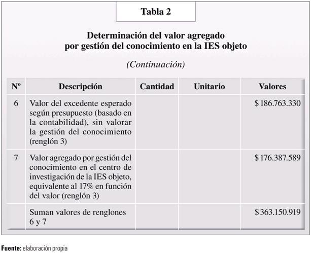 TAB 2 PAG 147.JPG