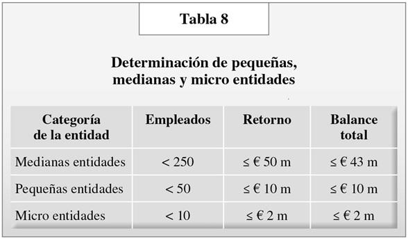 tabla8pag35