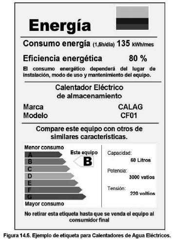 ENER-14