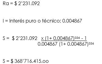 grafico5-2000