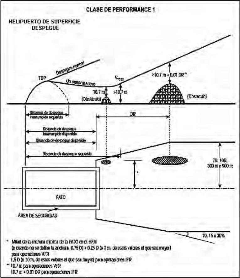 Figura 11.2