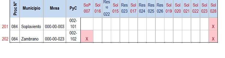 TABLA82014-00069