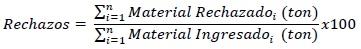resolución754de2014EcuacionRechazos