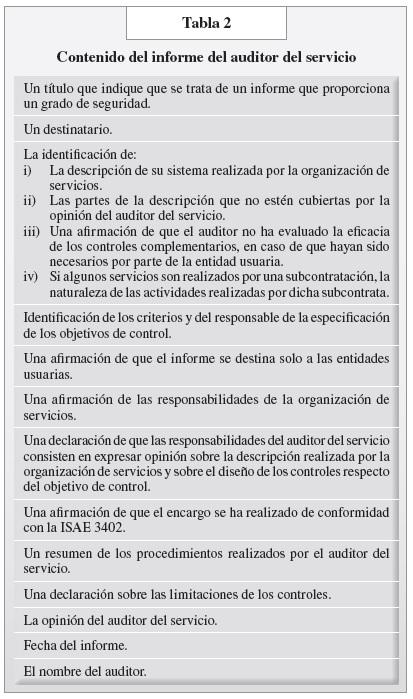 TABLA PAG 79