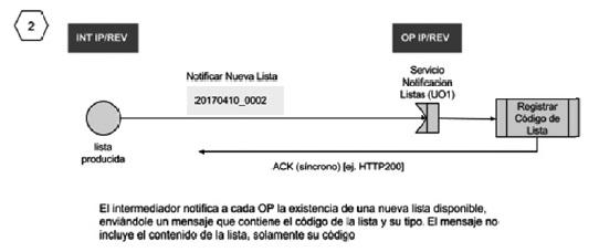 ccccccc14