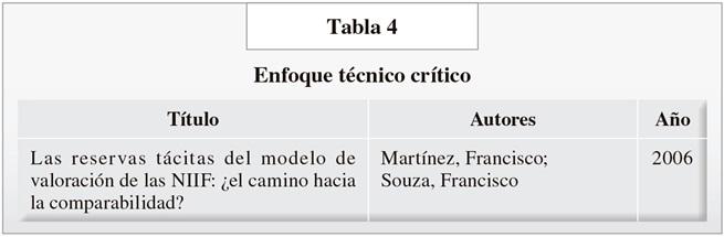 TABLA1AP92ARCONT