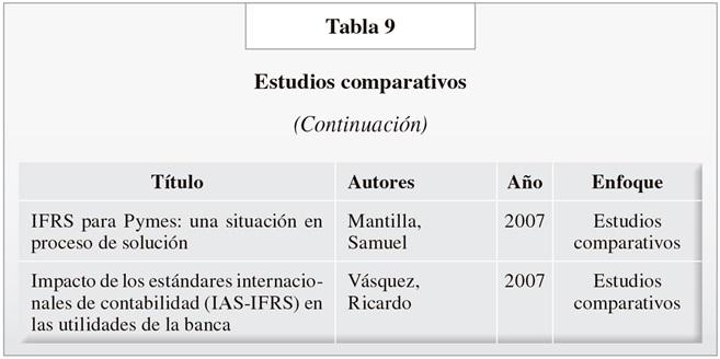 TABLA1AP106RCONT