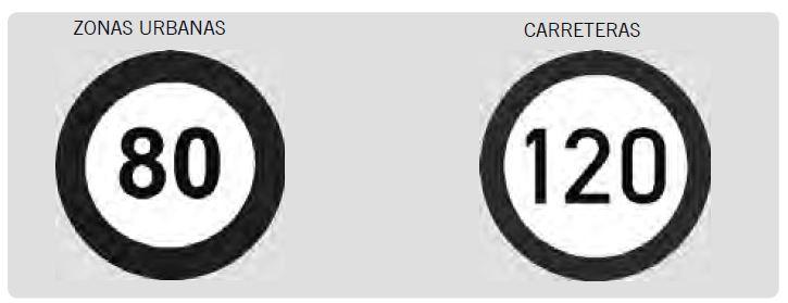 Gráfica 12. Velocidad máxima permitida
