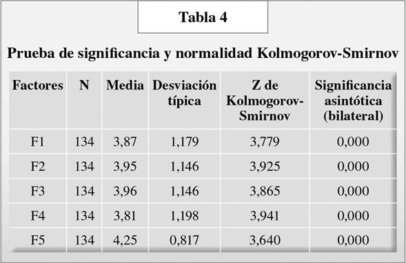 tabla 4-4-4-62