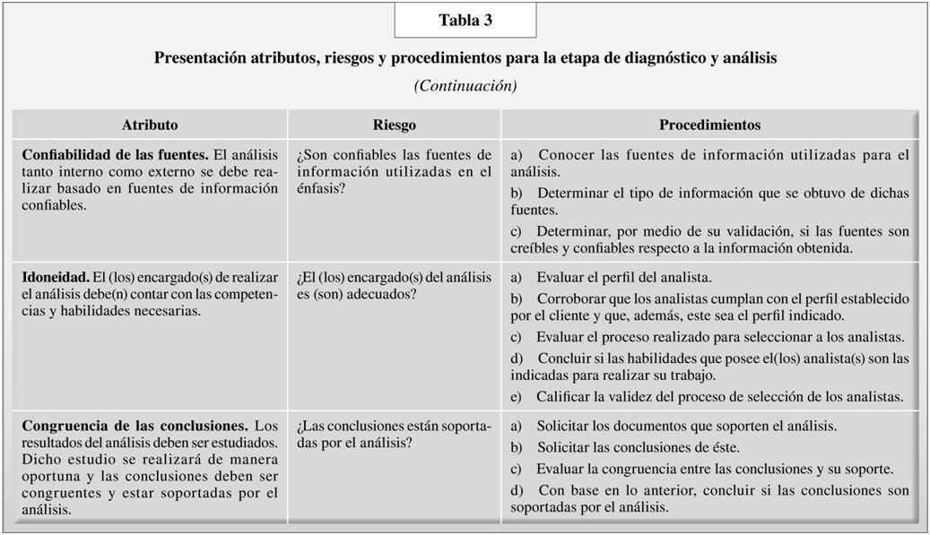 TAB 3 PAG 81.JPG