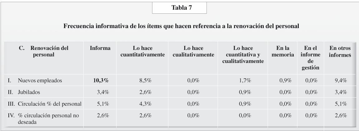 CONT32-07-EL CAPITAL-tabla7-.JPG