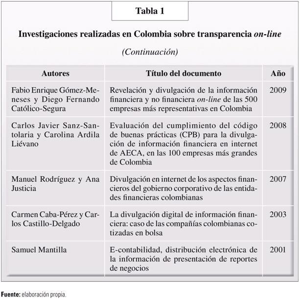 TAB 1 PAG 99.JPG