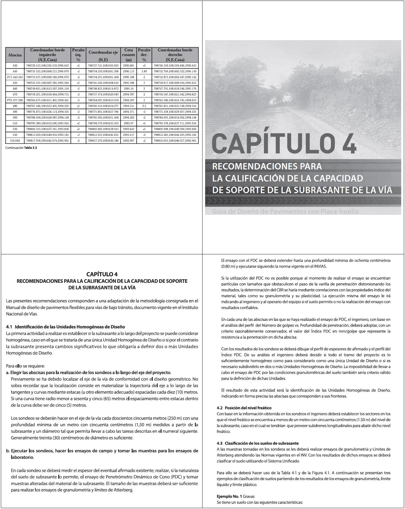 RES 4401 MTIM18