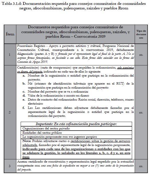 Resolución 2163 de junio 29 de 2018 i57