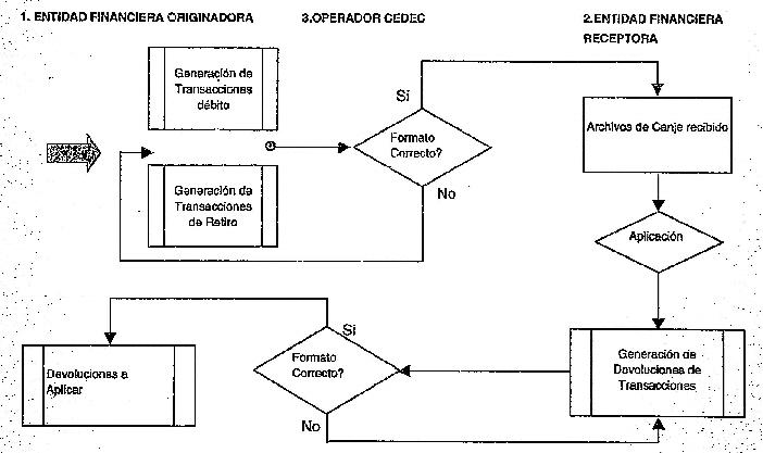 CIRCULAR REGLAMENTARIA EXTERNA 153 DE MAYO 2 DE 2005 2