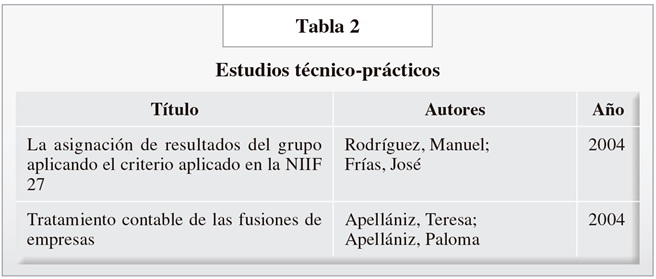 TABLA1AP89 RCONT