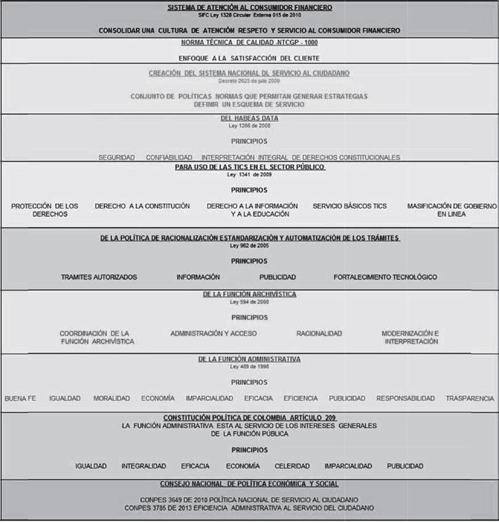 Acuerdo 2028 de 2014 2