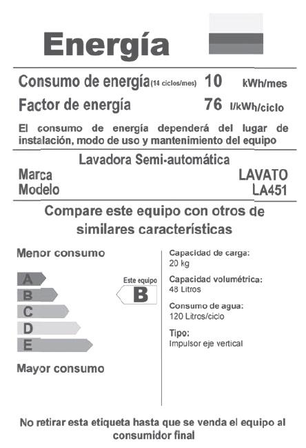 Energia136
