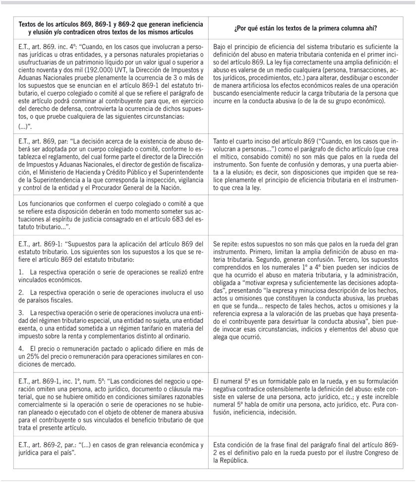 TABLA 1 PAG 11.JPG