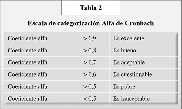 tabla 2-2-2-62