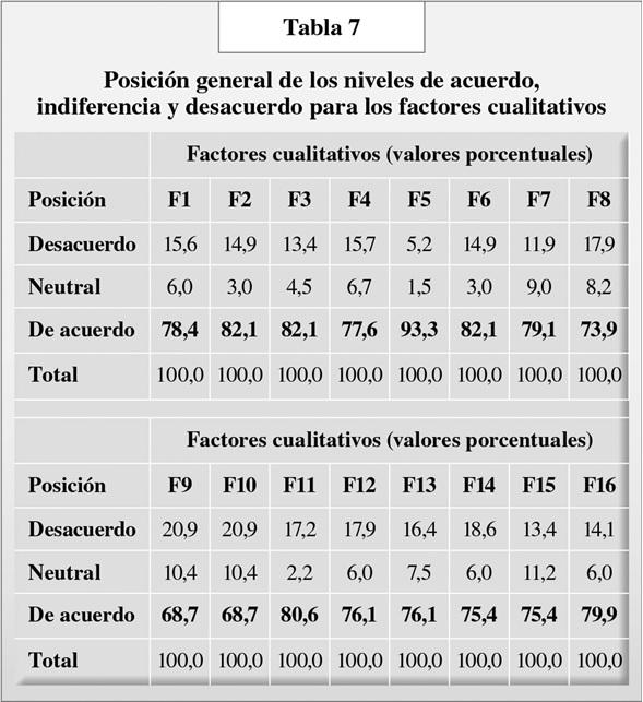tabla 18-62