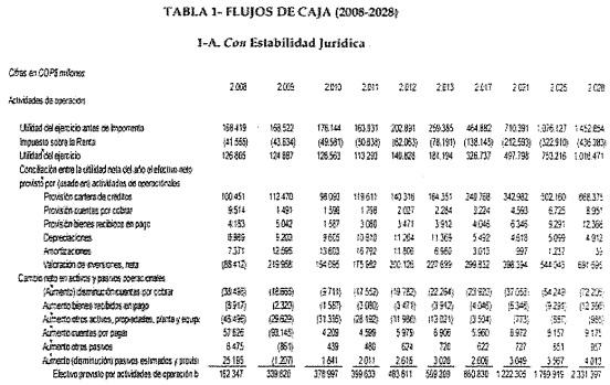 A2012-00053CE tabla 1-A