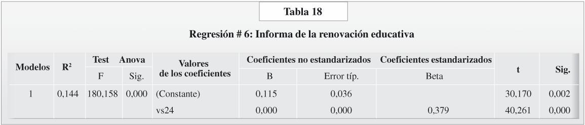 CONT32-07-EL CAPITAL-tabla18-.JPG