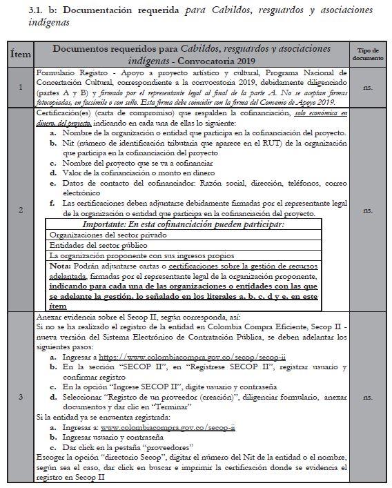 Resolución 2162 de junio 29 de 2018 i41